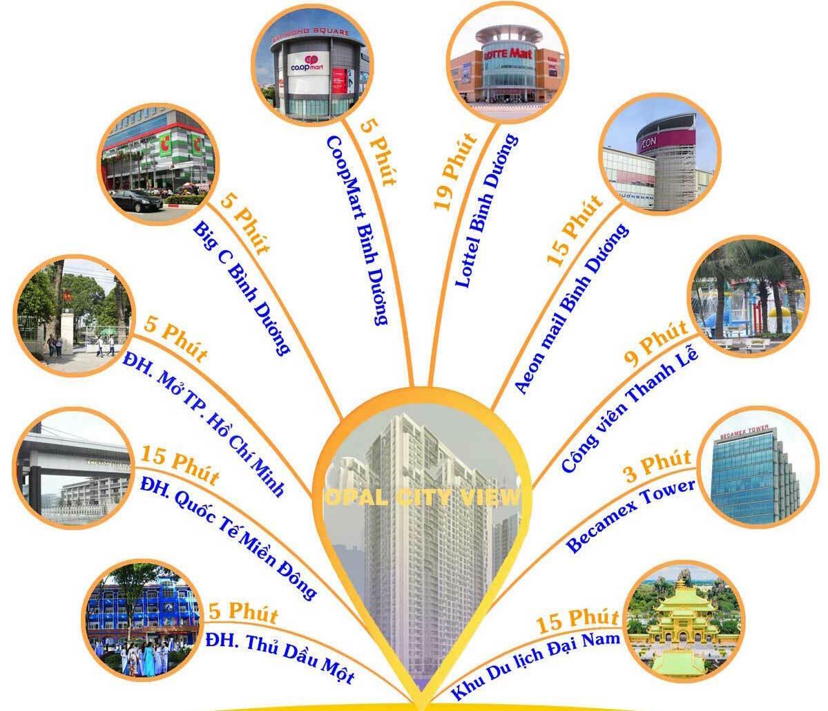 Tiện ích ngoại khu Opal Cityview